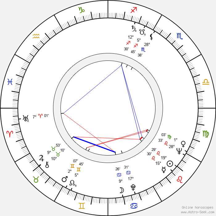 Vera Nunes - Birth horoscope chart