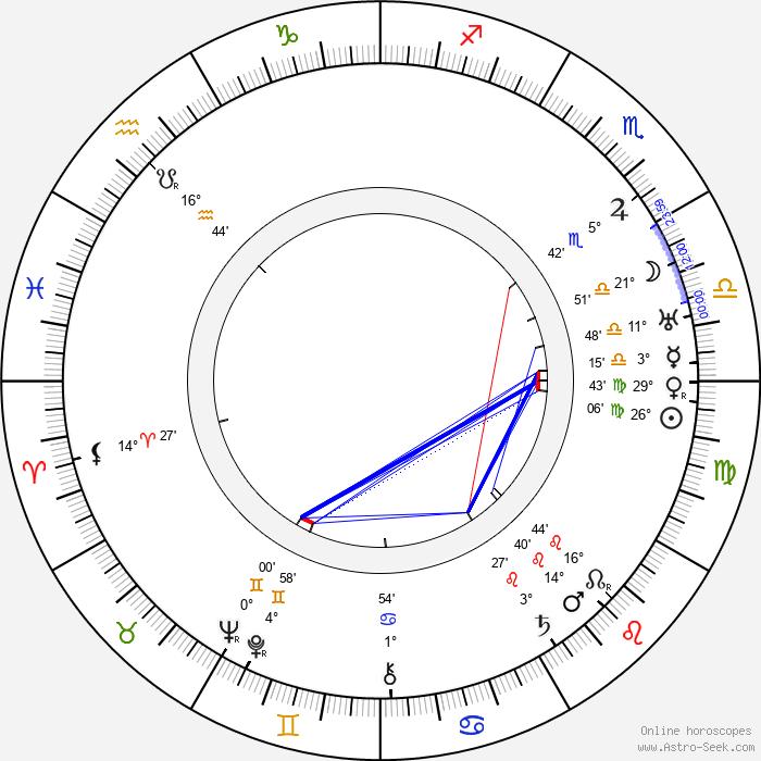 Vera Pashennaya - Birth horoscope chart