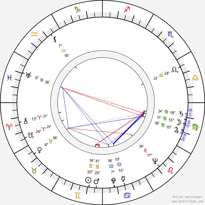 Vera Ralston - Birth horoscope chart