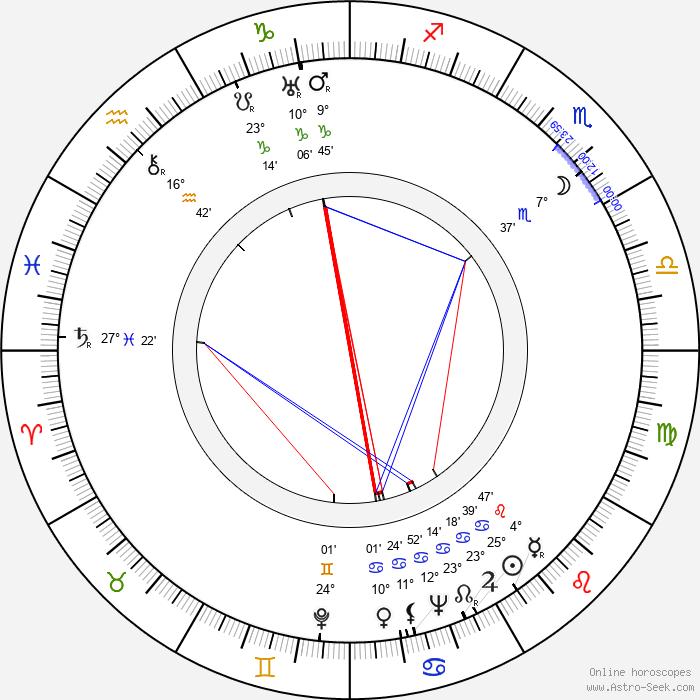 Vera Schmiterlöw - Birth horoscope chart