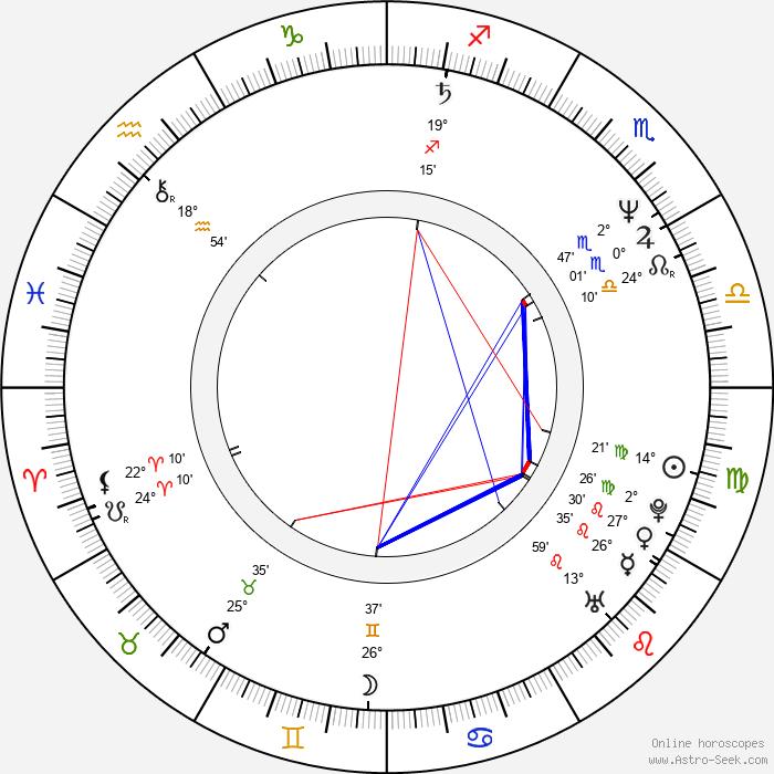 Vera Storozheva - Birth horoscope chart