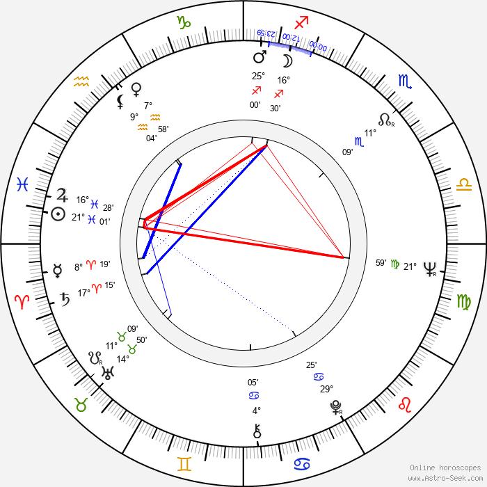 Veriano Luchetti - Birth horoscope chart