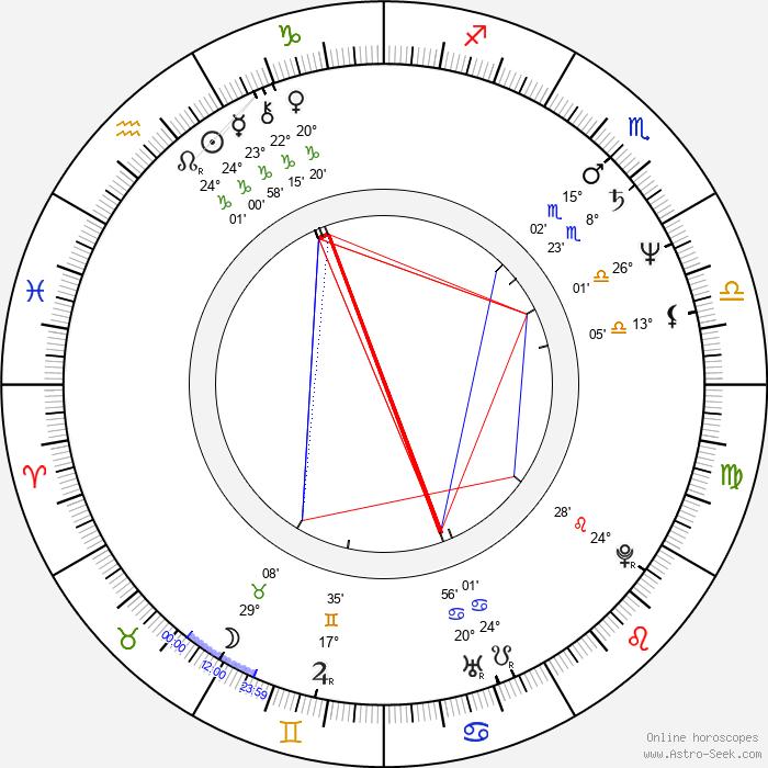 Vernee Watson-Johnson - Birth horoscope chart