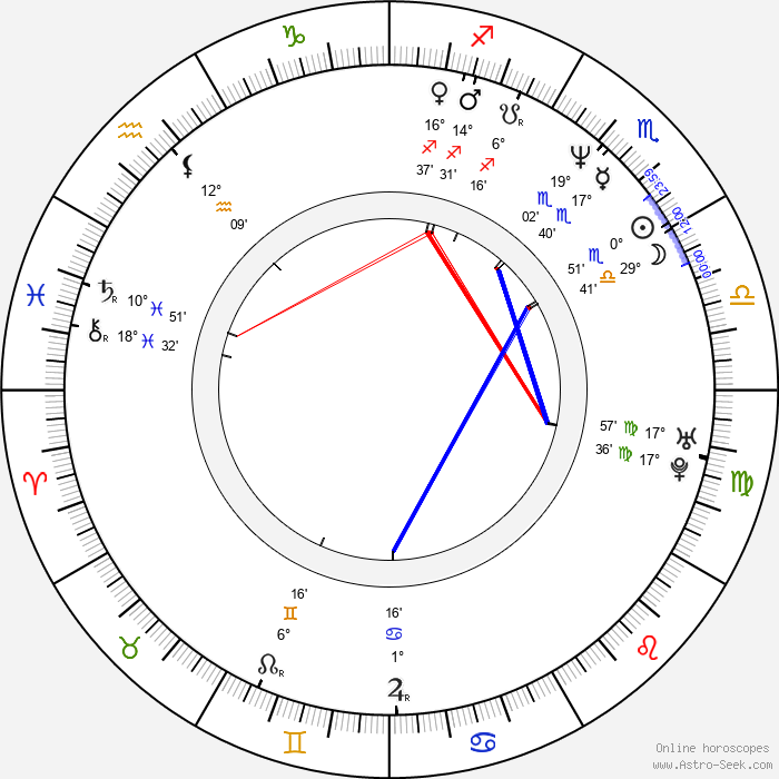 Vernice Smith - Birth horoscope chart