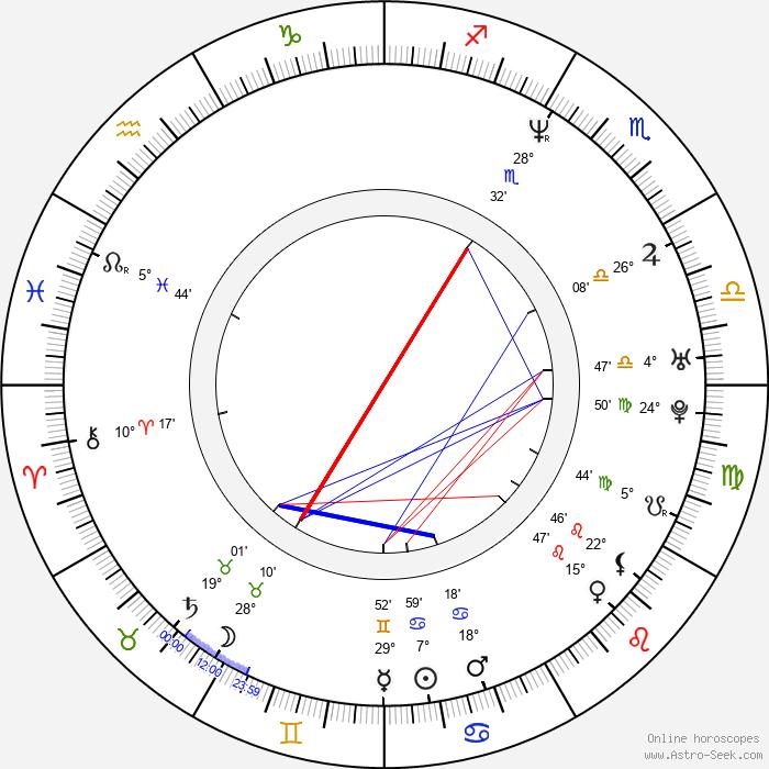 Vernon E. Mortensen - Birth horoscope chart