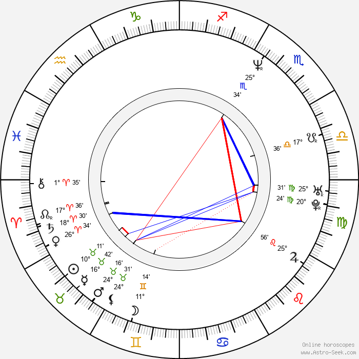 Verona Pooth - Birth horoscope chart