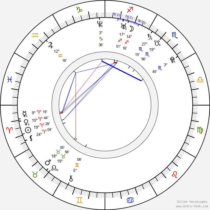 Verona - Birth horoscope chart