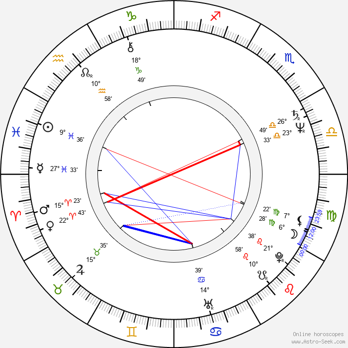 Veronica Bennett - Birth horoscope chart