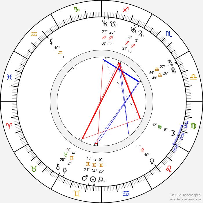 Verónica Echegui - Birth horoscope chart