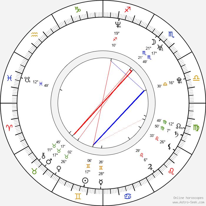 Verónica Orozco - Birth horoscope chart