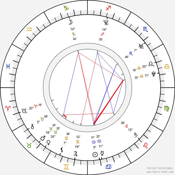 Verónica Sánchez - Birth horoscope chart