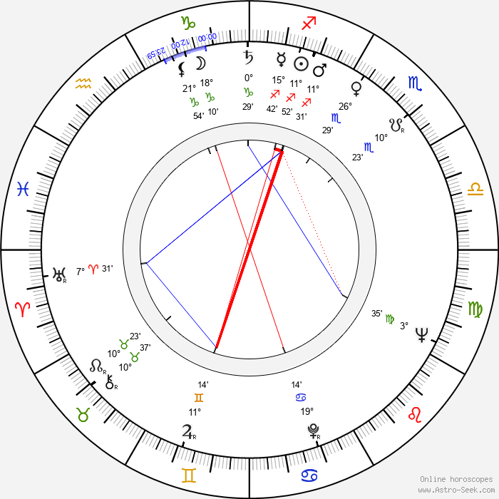 Veronica Wells - Birth horoscope chart
