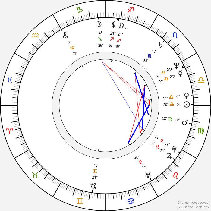 Veronika Freimanová - Birth horoscope chart