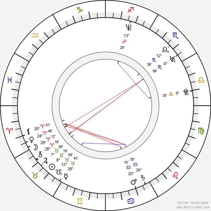 Veronika Hadravá - Birth horoscope chart