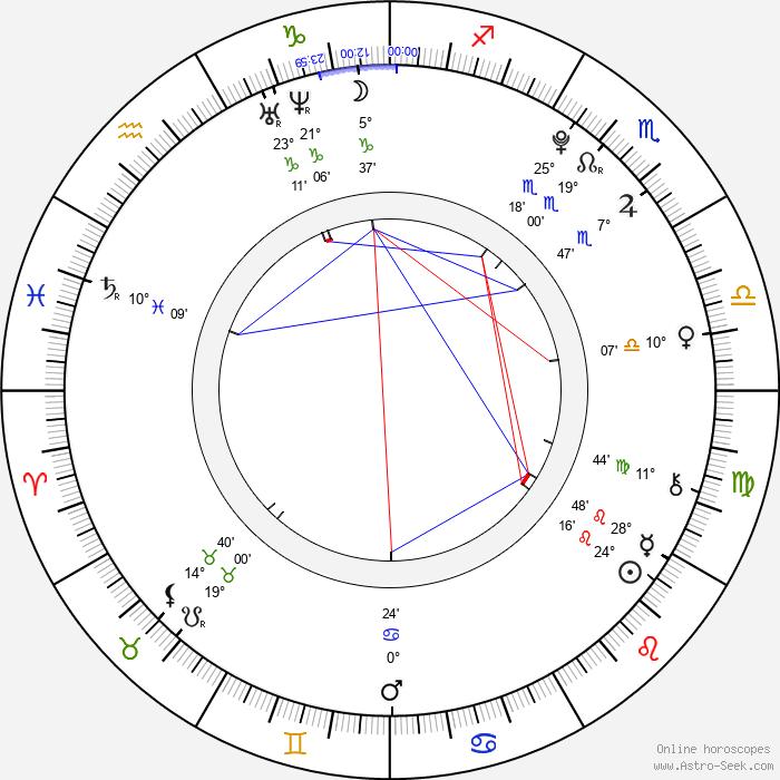 Veronika Stýblová - Birth horoscope chart