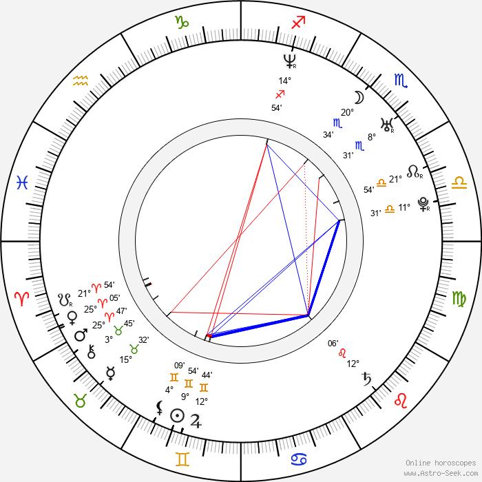 Veronika Vařeková - Birth horoscope chart