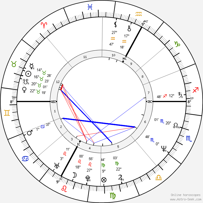 Véronique Jannot - Birth horoscope chart