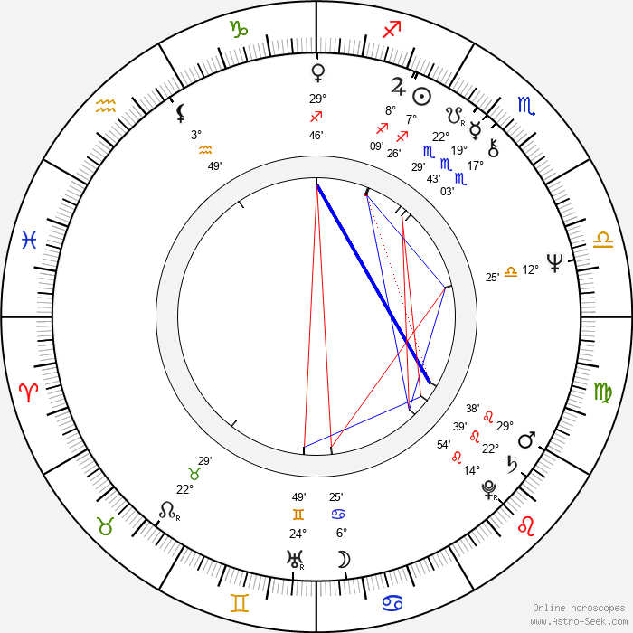 Véronique Le Flaguais - Birth horoscope chart