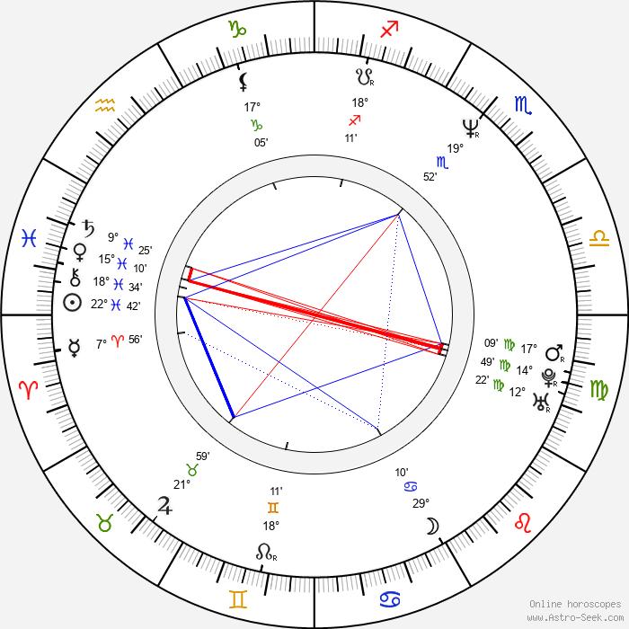 Vesna Trivalic - Birth horoscope chart