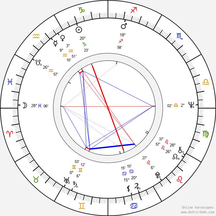 Vibeke Gad - Birth horoscope chart