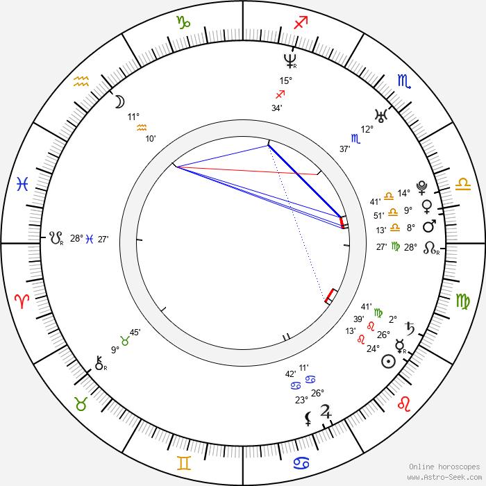 Vibeke Stene - Birth horoscope chart