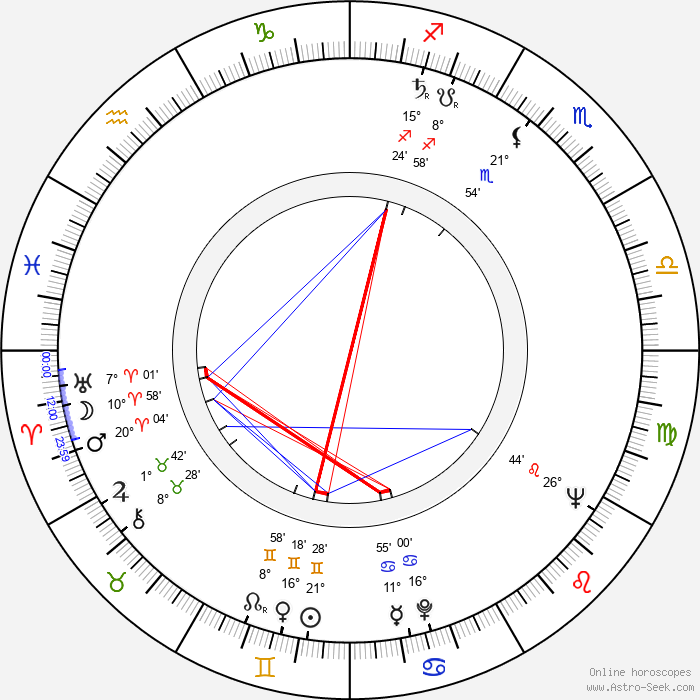 Vic Damone - Birth horoscope chart