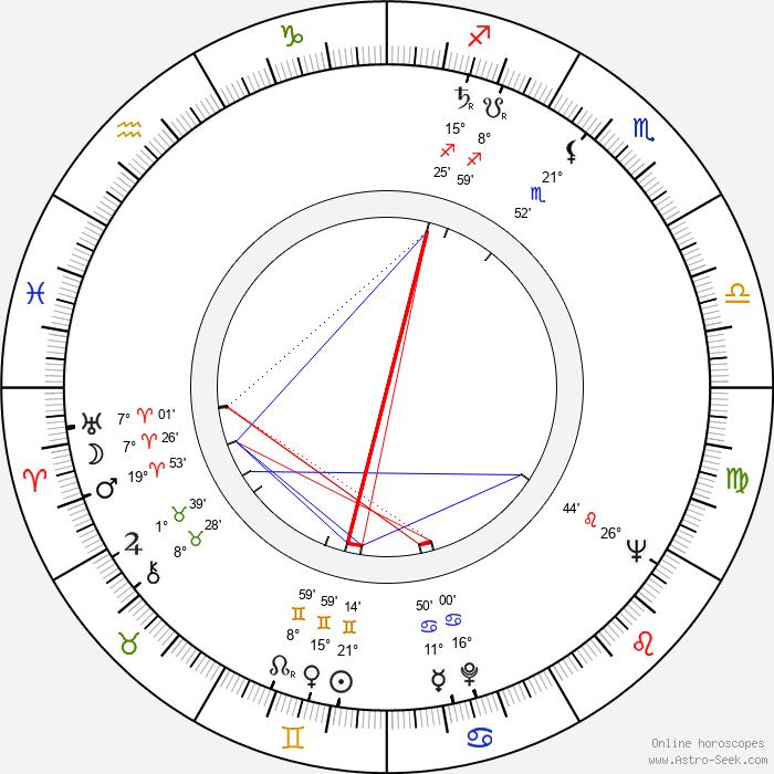 Vic Damone - Birth horoscope chart