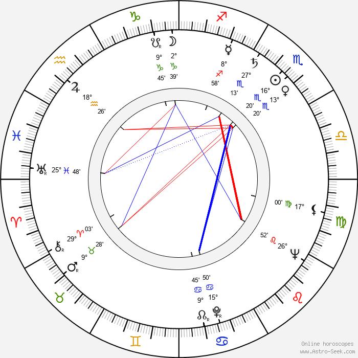 Vicente Aranda - Birth horoscope chart