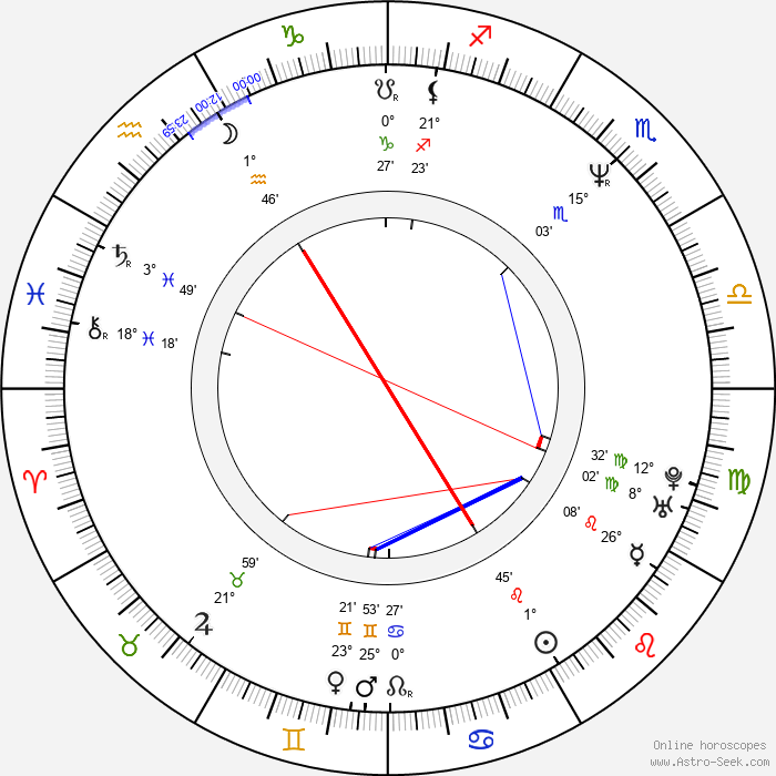 Vicentico - Birth horoscope chart