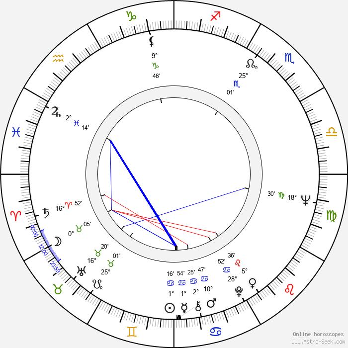 Vicky Lagos - Birth horoscope chart