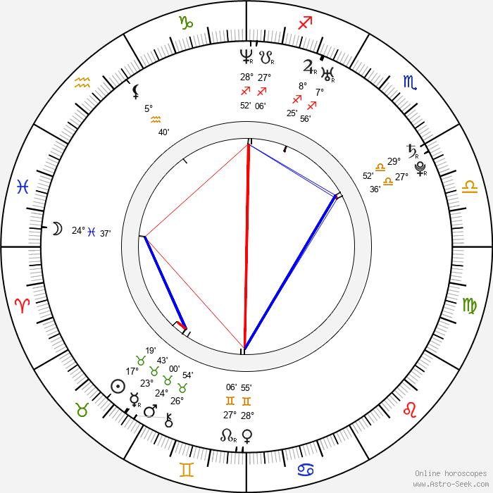 Vicky McClure - Birth horoscope chart