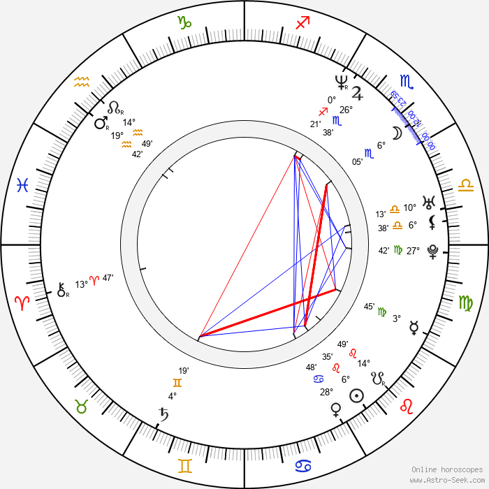Victor Alfieri - Birth horoscope chart