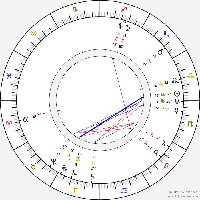 Victor Janson - Birth horoscope chart