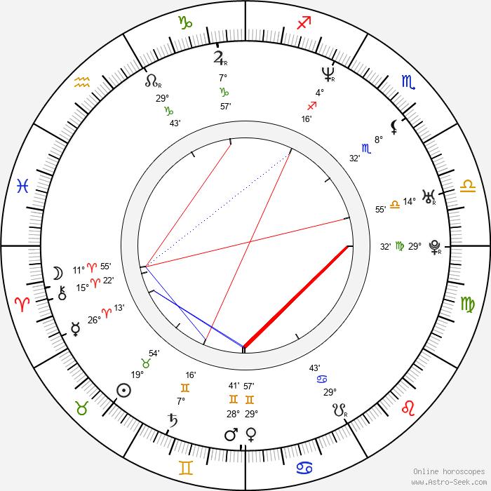 Víctor Noriega - Birth horoscope chart