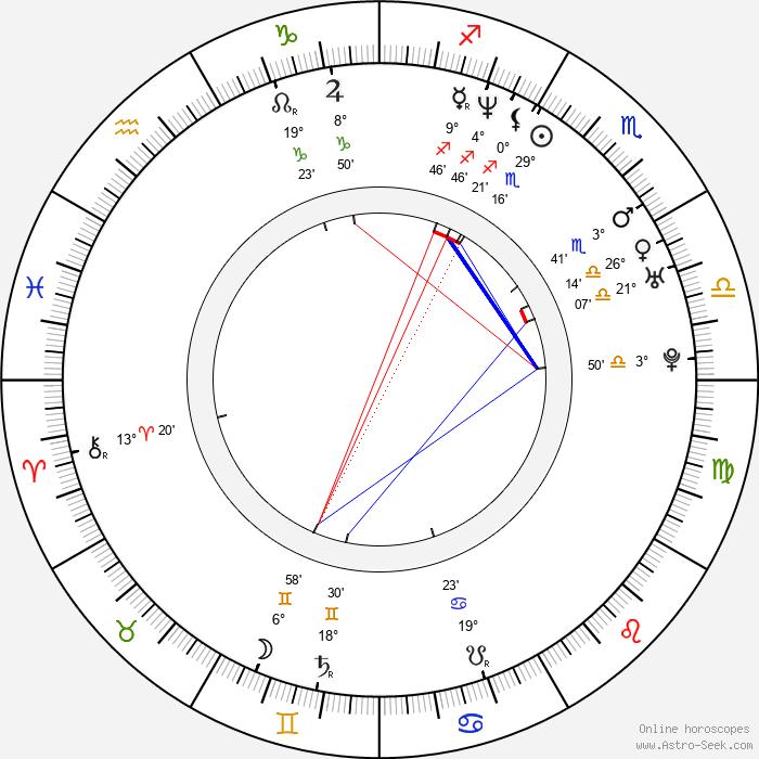 Victoria Gabrielle Platt - Birth horoscope chart