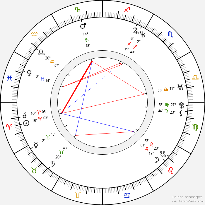 Victoria Hamilton - Birth horoscope chart