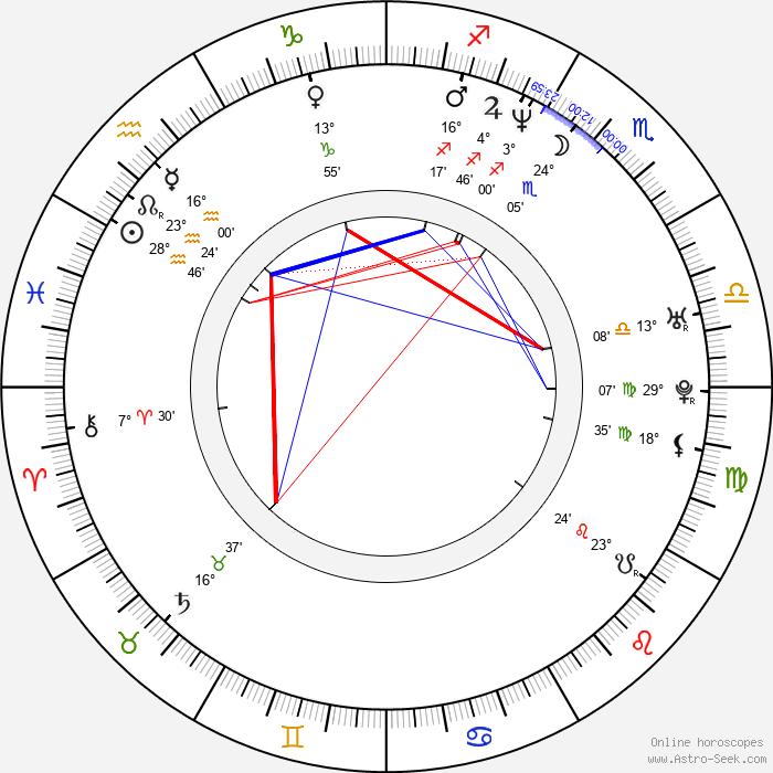 Victoria Hill - Birth horoscope chart