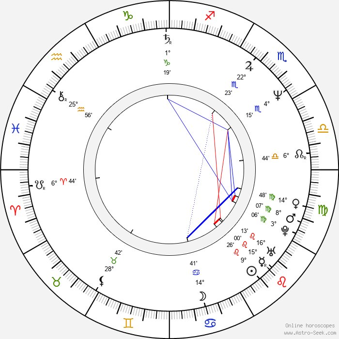 Victoria Jackson Birth Chart Horoscope, Date of Birth, Astro