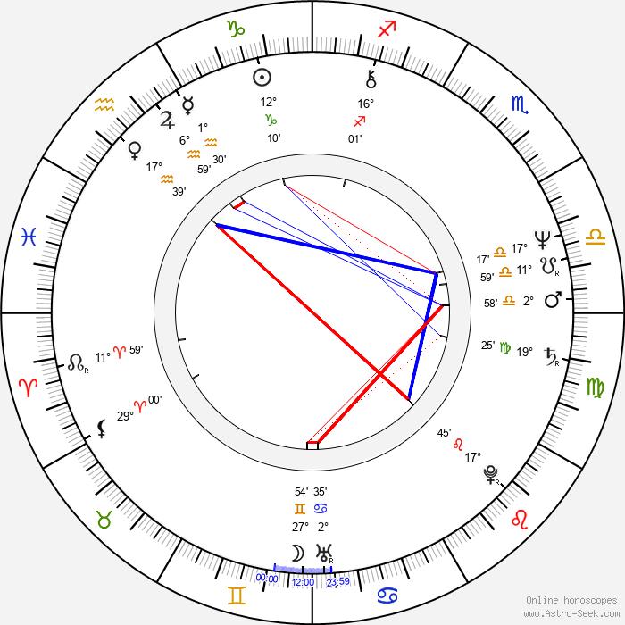 Victoria Principal - Birth horoscope chart