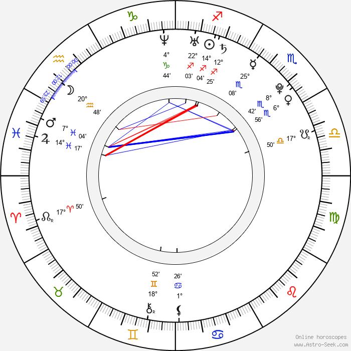 Victoria Schmidt - Birth horoscope chart