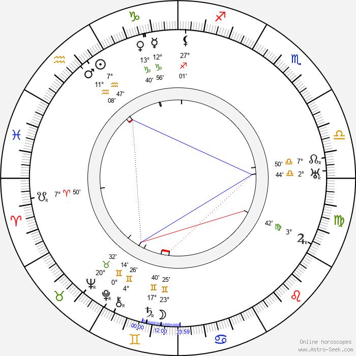 Vihtori Vesterinen - Birth horoscope chart