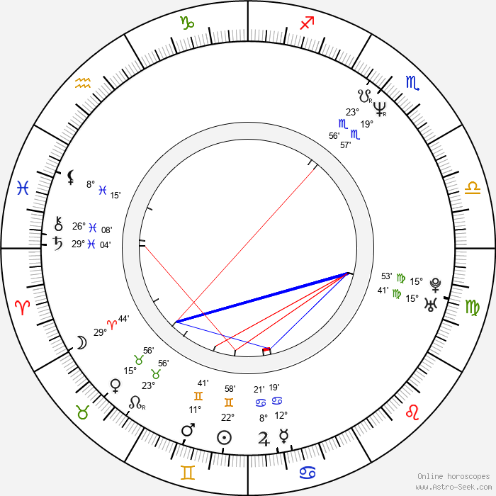 Vijayshanti - Birth horoscope chart