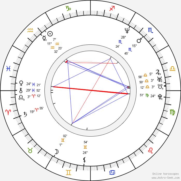 Vikram Bhatt - Birth horoscope chart