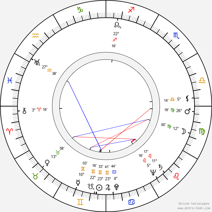 Viktorie Knotková - Birth horoscope chart