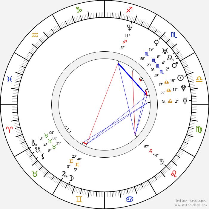 Viktoriya Isakova - Birth horoscope chart