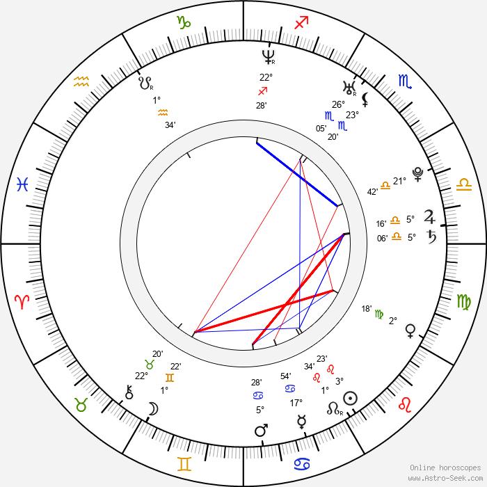 Vildan Atasever - Birth horoscope chart