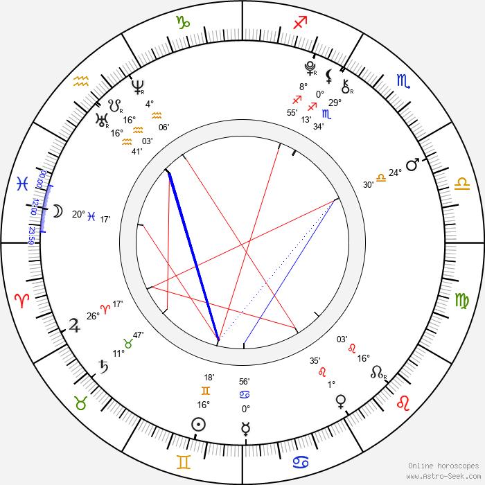 Vilde Zeiner - Birth horoscope chart