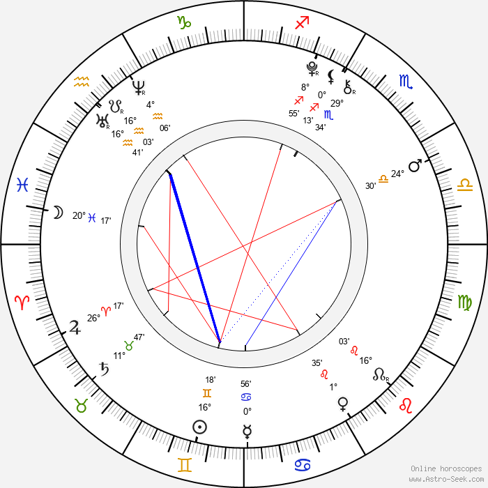 Vilde Zeiner - Birth horoscope chart