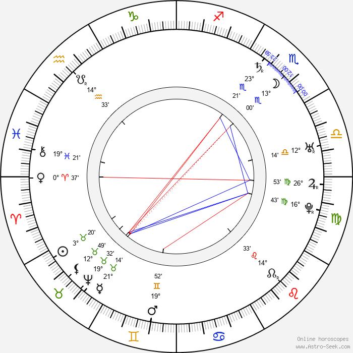 Vilna Gaon - Birth horoscope chart