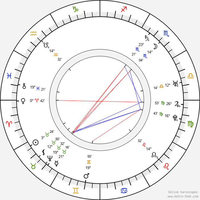 Vilna Gaon - Birth horoscope chart